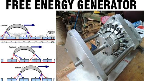 free energy generator howard johnson permanent magnet motor