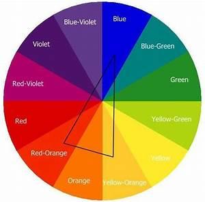 Les Couleurs Qui Vont Avec Le Rose : avec ce triangle vous trouverez les 3 couleurs compl mentaire qui peuvent s 39 assortir en ~ Farleysfitness.com Idées de Décoration