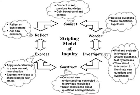 Contoh critical review skripsi paper research sites person writing on paper drawing essay on college election