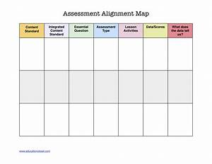 Are Your Assessments Aligned | Learn The Process ...
