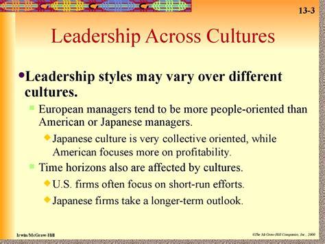 leadership session  prezentatsiya onlayn