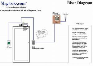 Complete Single Dr Laundromat Magnetic Lock Kit  Keypad