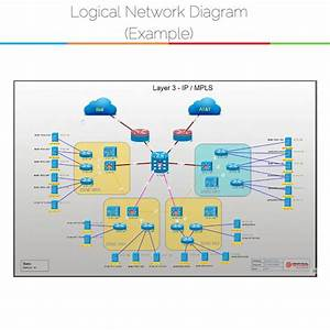 22 Great Ideas Of Template For Network Diagram Design