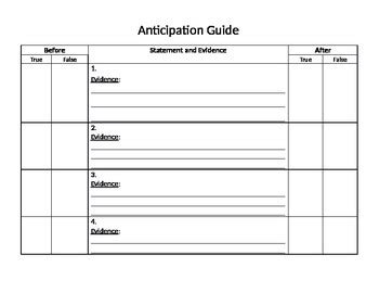 anticipation guide template anticipation guide template by morse tpt