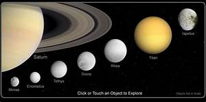 Saturn and the Saturnian System - The Solar System on Sea ...