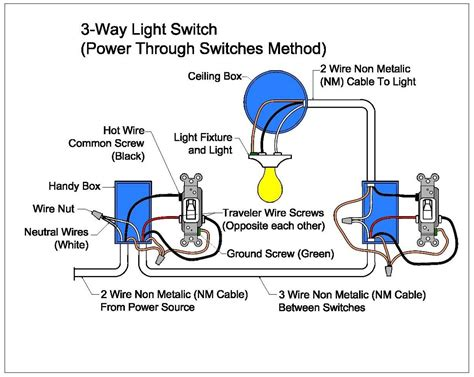 Three Way Switch Diagram For Dummies Printable