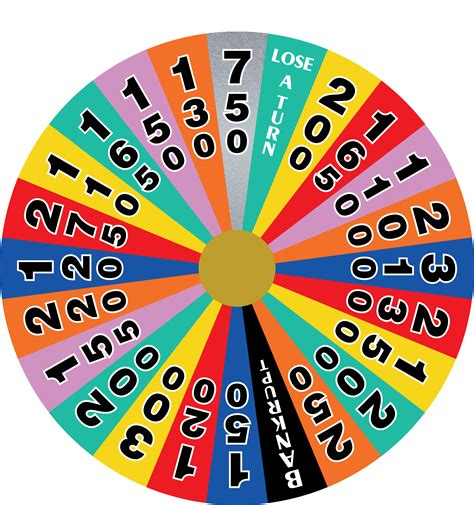 fortune wheel round australia 2001 deviantart
