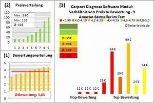 Carport Diagnose Software Vag Obd2 Diagnose Carport