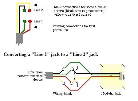 Dsl Phone Jack Wiring Diagram Centurylink Somurich