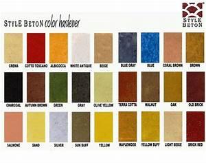 Beton Effekt Farbe : farbe f r betonboden op03 hitoiro ~ Michelbontemps.com Haus und Dekorationen