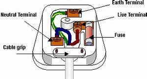 Euro Wall Plug Wiring Diagram : leads direct wiring a uk plug ~ A.2002-acura-tl-radio.info Haus und Dekorationen