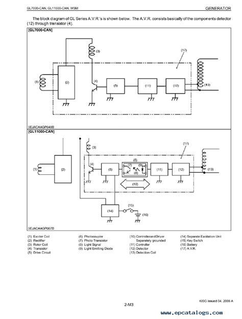Kubota Can Diesel Generator Workshop Pdf