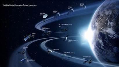 Nasa Space Desktop Satellite Infographics Hintergrundbilder Wallpapers
