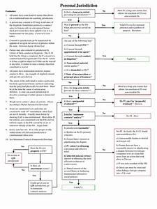 International Business Management Quick Guide  19231592325
