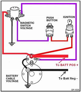 Anyone Using A Remote Starter Solenoid  - Page 2 - Corvetteforum