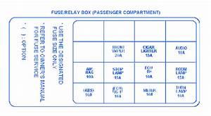 2015 Sorento Fuse Diagram 17564 Julialik Es