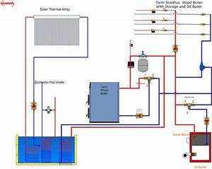 Schematic Diagram Of A Wood Boiler With Thermal Storage