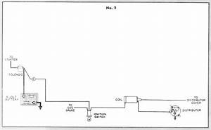 Ignition Circuit Diagram For The 1941