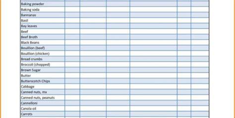 food pantry inventory spreadsheet spreadsheet softwar food