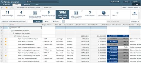 planview review pros cons pricing   top project