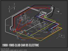1987 Club 36 Volt Wiring Diagram : wiring diagram electric club car wiring diagrams club car ~ A.2002-acura-tl-radio.info Haus und Dekorationen
