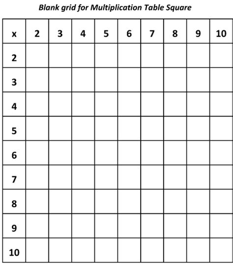 Number Names Worksheets » Multiplication Fact Grid  Free Printable Worksheets For Pre School