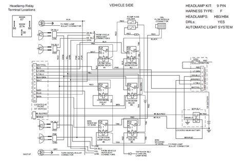 sno way plow wiring diagram wiring diagram and schematic diagram