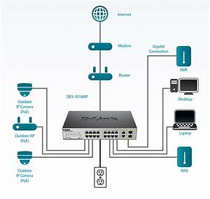 D 100 Unmanaged Poe Switch