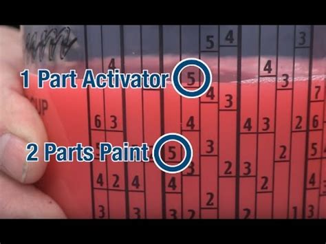 paint mixing tips understanding mix ratios how to mix