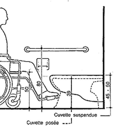 cuisine handicap norme amenagement salle de bain handicape 14 norme hauteur wc