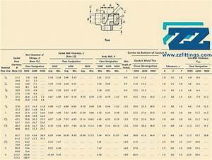Socket Weld Reducing Tee Manufactuer  U0026 Class 6000 Pipe