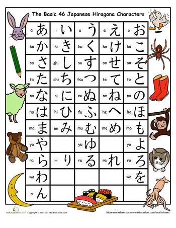 hiragana chart japan hiragana japanese language
