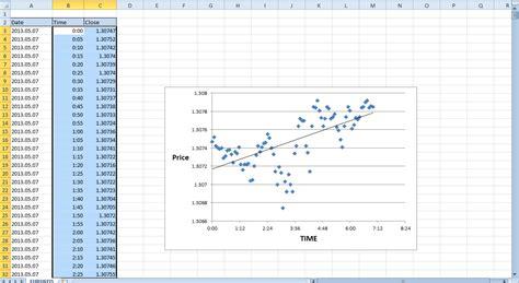 worksheet linear regression worksheet grass fedjp