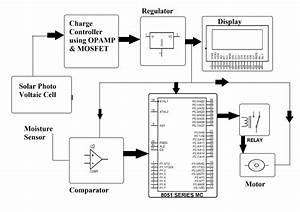 solar energy wiring diagram kohler engine carburetor With solar energy systems wiring diagram examples