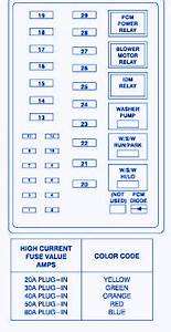Ford F350 1999 Fuse Box  Block Circuit Breaker Diagram