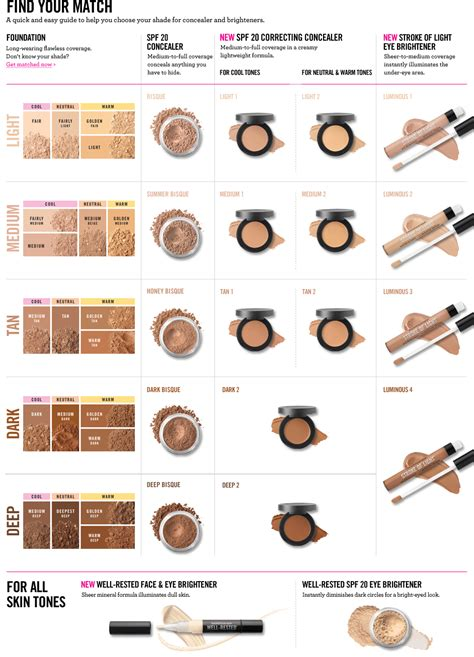 bare minerals colors color help for bareminerals ready spf20 foundation