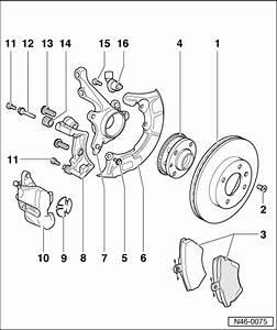 Volkswagen Workshop Manuals  U0026gt  Polo Mk3  U0026gt  Brake Systems