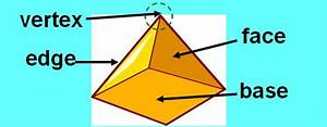 Learning Ideas - Grades K-8: Geometry - Faces, Edges, and ...