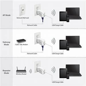 Portable Wi