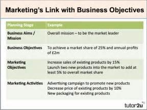 resume objective statement for career change marketing objectives tutor2u business