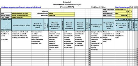 pfmea template fmea dfmea failure mode and effects analysis