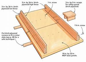 Build a tablesaw crosscut sled - FineHomeBuilding