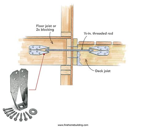 Deck Joist Attachment by Deck Tension Tie At Two Points On Ledger Page 2 Decks