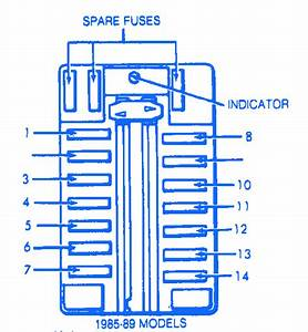 Chrysler Conquest 1988 Under Dash Fuse Box  Block Circuit Breaker Diagram