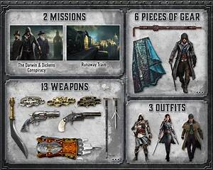 Assassin's Creed Syndicate Streets of London DLC Now ...