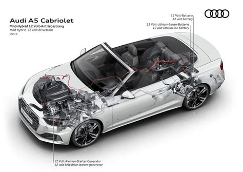 Audi Facelift Get Updated Looks Tech Paul