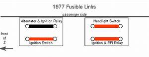 Correct Order For Fusible Links