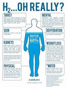 For Weight Does Drinking Water Help You Lose Weight
