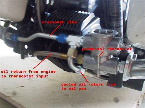 crash bar oil cooler harley davidson forums