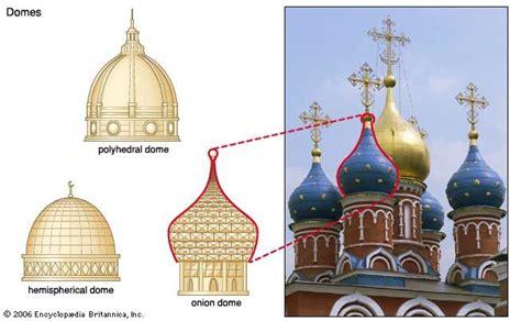 artdomes    types    architecture